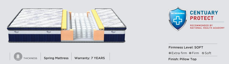 Endurance pro spring mattress - Centuary Mattress