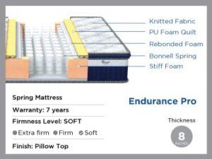 Endurance Pro Spring Mattress