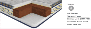 Signature collection -BackSport - Coir Mattress - Centuary - Construction Image