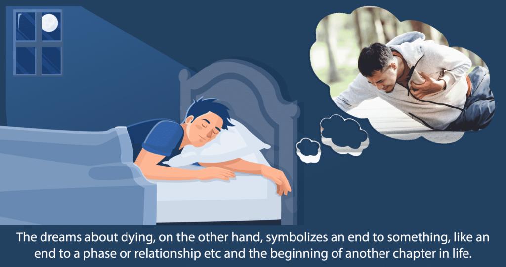 Sleep & Dreams – Decoding Dreams - dying