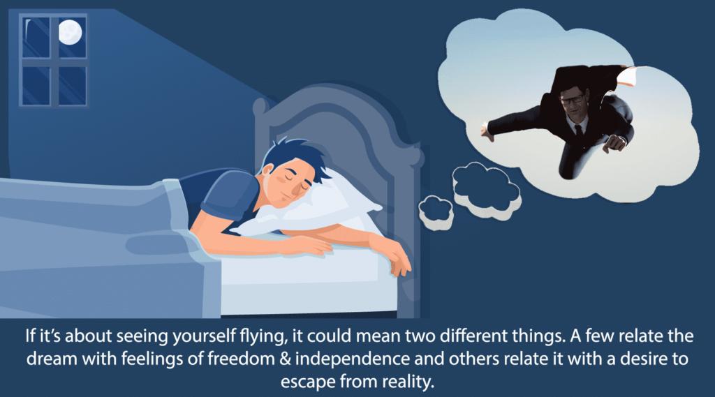 Sleep & Dreams – Decoding Dreams - flying