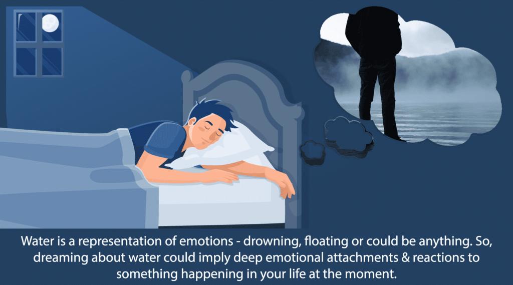 Sleep & Dreams – Decoding Dreams - water