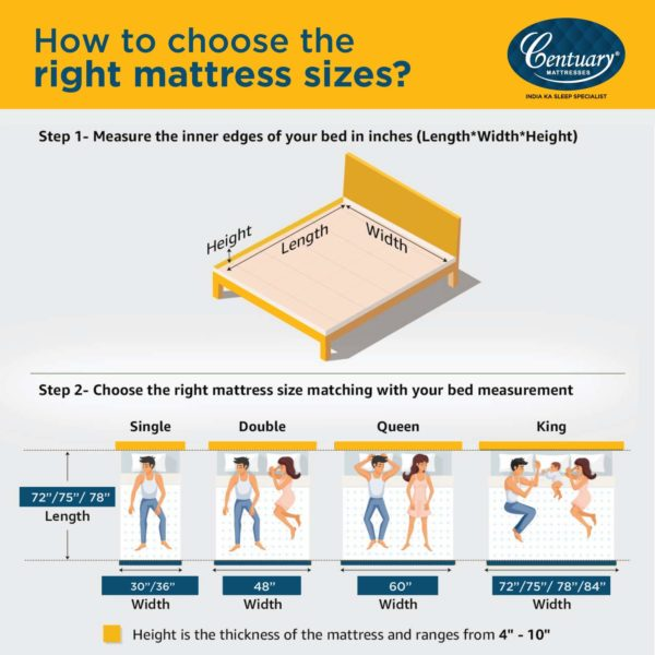 Centuary Mattress Size Guidance